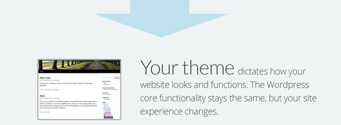 WordPress Structure Overview (Infographic)